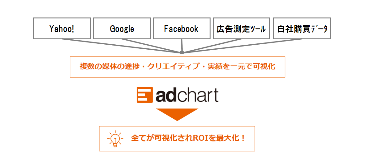adchart02.png