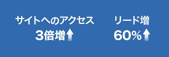 Facebook広告_Zalster事例_フィンテック
