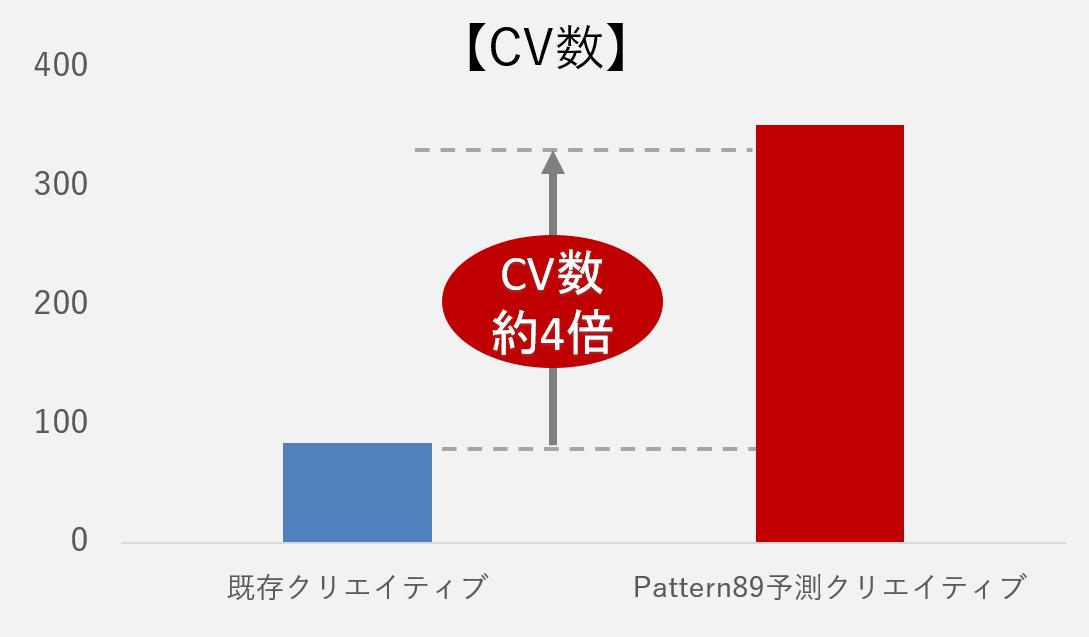 導入事例_HTBエナジー様_実績グラフ